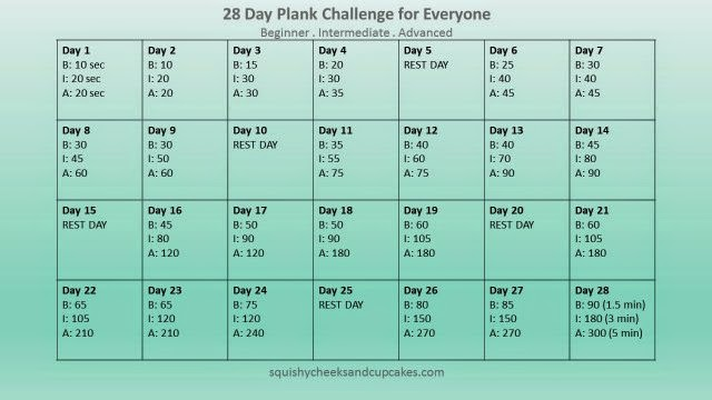 Monthly Fitness Challenge - 28 Day Plank Challenge - Squishy Cheeks ...